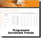 College of African Wildlife Management - Programme Enrolment Trends
